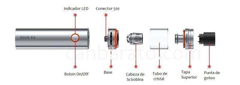 componentes stick v8