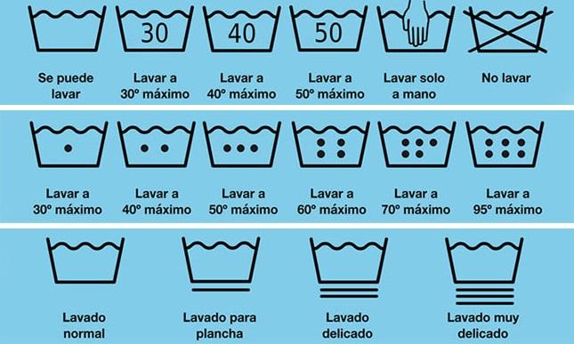simbolos lavadora